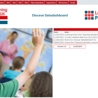 Brand New Diocese Education Performance Datadashboard